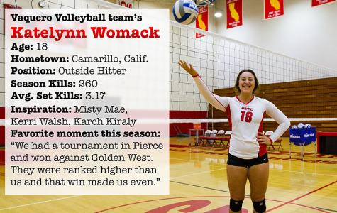 Freshman steers SBCC women's volleyball towards another title