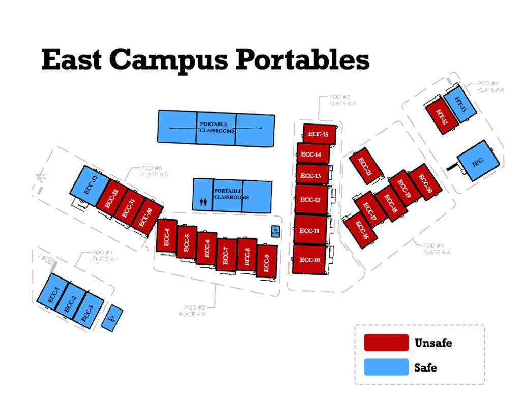 East Campus portables considered unsafe
