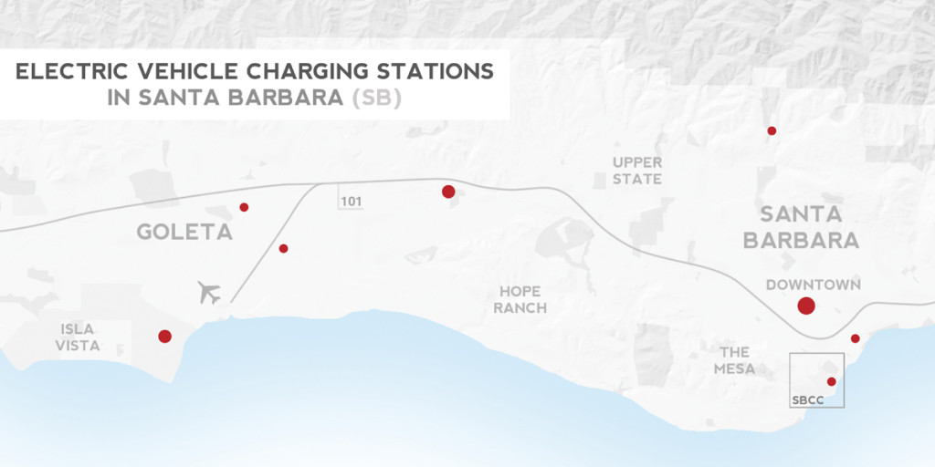 SBCC+to+install+vehicle+charging+stations