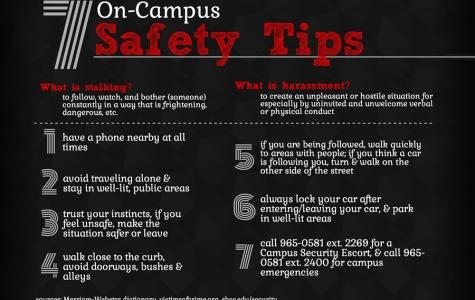 Crime statistics show spike in stalking reports on campus