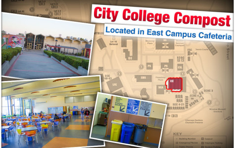 SBCC makes push for composting on campus