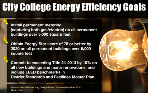 City College plans major campus energy reduction by 2020