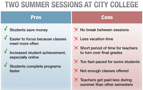Extra summer session looks to ease students transfer woes