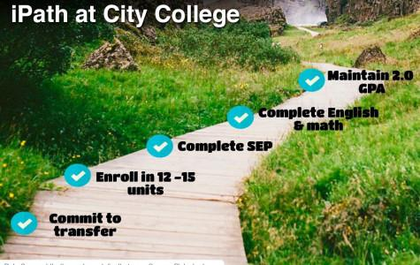 SBCC students can transfer in 5 semesters with iPath program