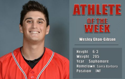 SBCC sophomore baseball star selected as Athlete of the Week