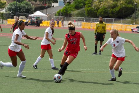 Women's soccer beats Chaffey to shut out fifth game this season