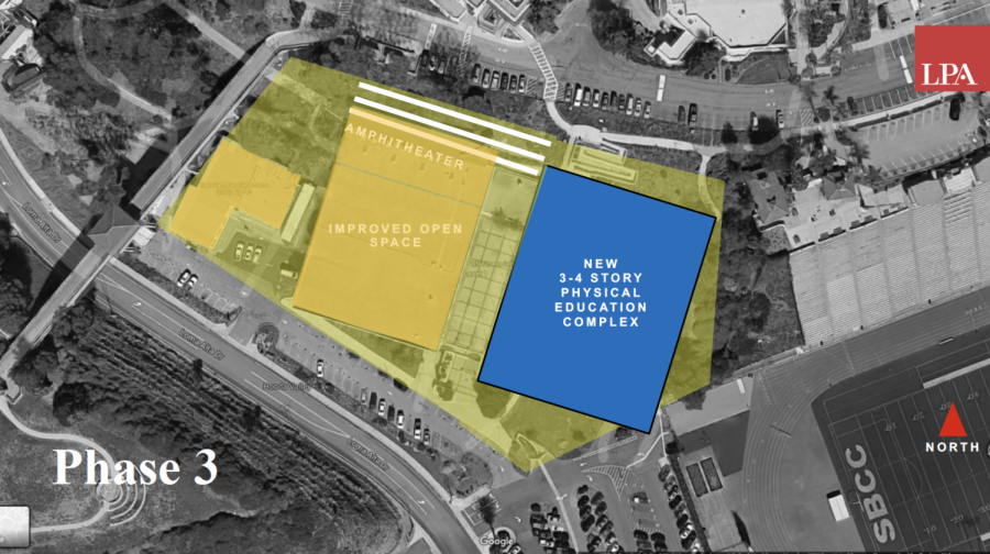Preliminary diagram of the new Physical Education Building Project. Courtesy of LPA Inc.
