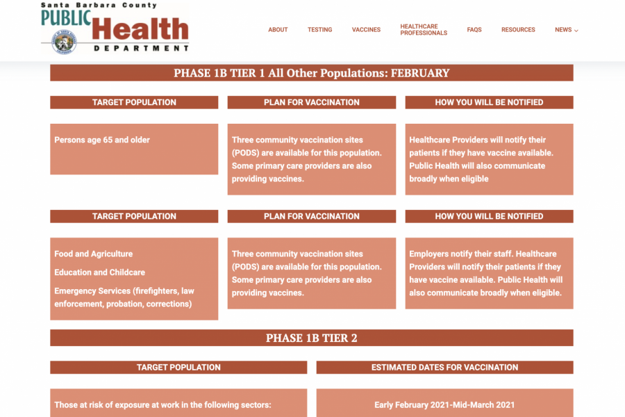 Screen grab of the Santa Barbara County Public Health Department website, showing next target population in the three-phase, tiered system of COVID-19 vaccine distribution. City College employees are are among the next groups expected to receive vaccinations when they are available.
