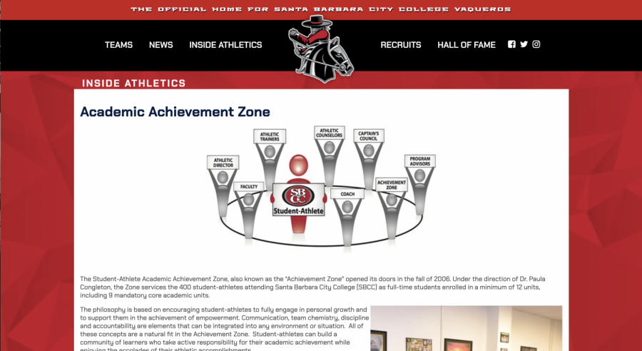Screengrab of the Academic Achievement Zone website where student athletes can go for assistance in completing their educational goals.